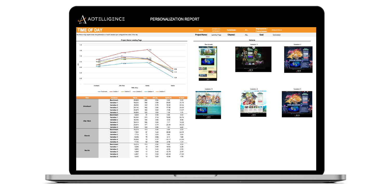 personalisierung report excel