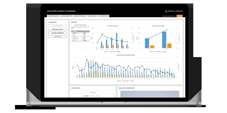 salesintelligence report