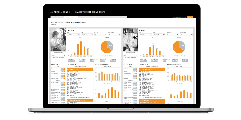 salesintelligence visualisieren